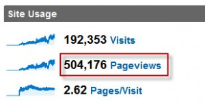 pageviews 300x155 Over Half a Million Page Views